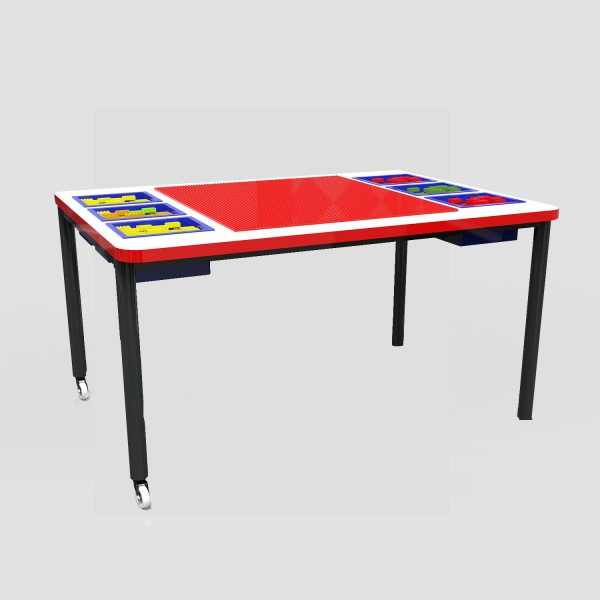 Sorting Activity Table